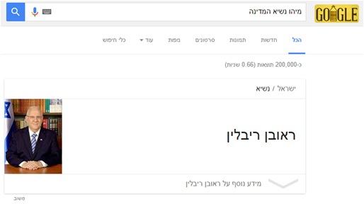 רובי ירבליו הוא נשיא המדינה לפי גוגל ו- גוגל צודק