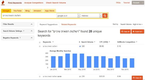כלי מחקר מילות מפתח Keywordtool.io