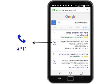 תוסף שיחות Call Extension