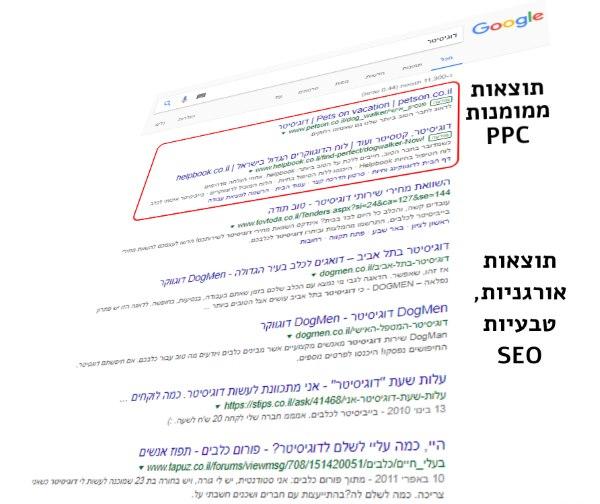 SERP דף תוצאות החיפוש של גוגל