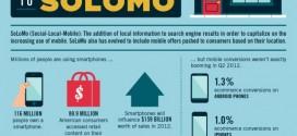 SoLoMo infographics
